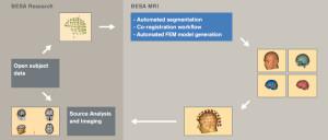 image_besa-mri-overview_mri-workflow